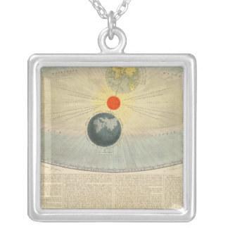 Motions of the Sun Square Pendant Necklace