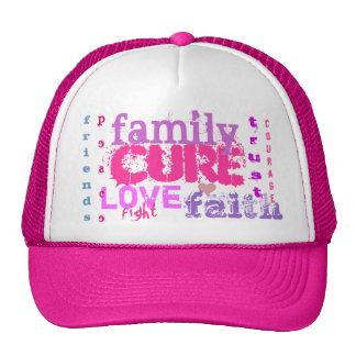 Motivational hat