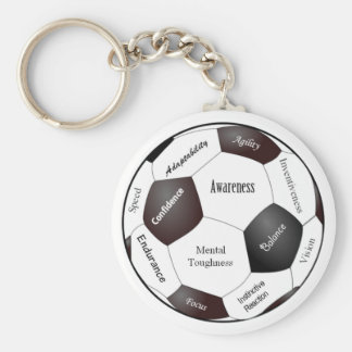 Motivational Soccer Game, Sports Words Basic Round Button Keychain