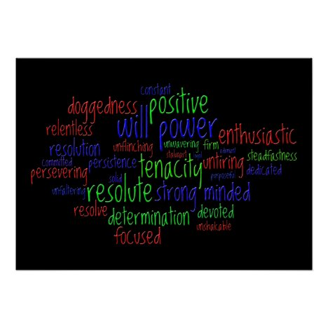 Motivational Words Encouraging a Positive Attitude Poster