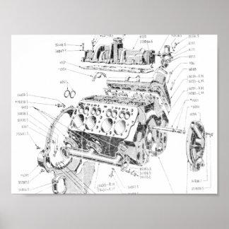 Motor de V8 Póster