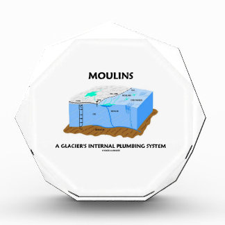 Moulins A Glacier's Internal Plumbing System Awards