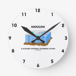 Moulins A Glacier's Internal Plumbing System Round Clock