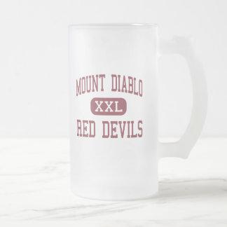 Mount Diablo - Red Devils - High - Concord Mugs