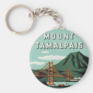 Mount Tamalpais Keychain