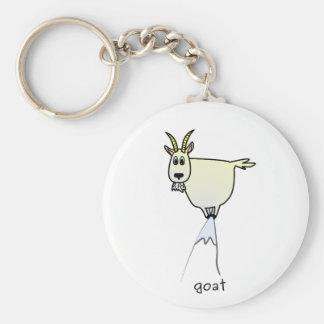 Mountain Goat Keychain