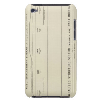 Mountain Structure sections, displacement diagram Barely There iPod Case