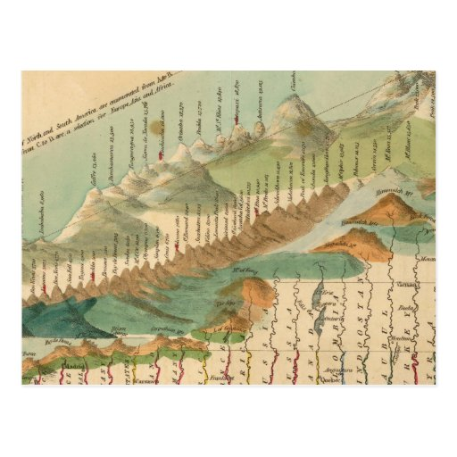 Mountains and Rivers Map Postcard