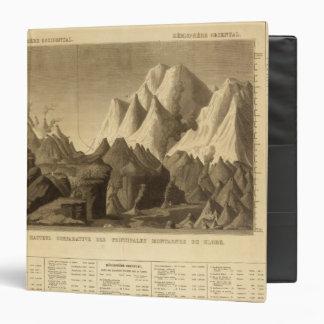 Mountains Binder