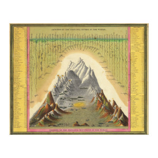 Mountains Principal Rivers Length Height Geography Canvas Print