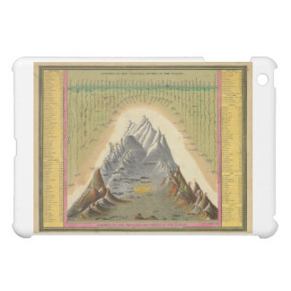 Mountains Principal Rivers Length Height Geography Cover For The iPad Mini