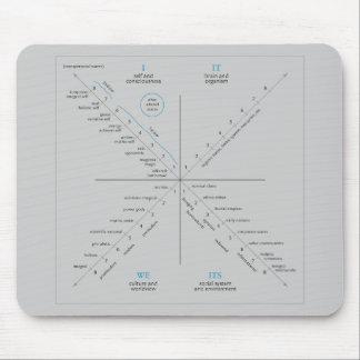 Mousepad de AQAL Alfombrilla De Ratón