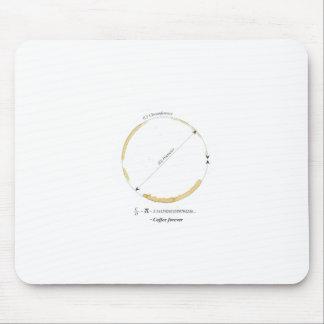 mousepad de la matemáticas del café