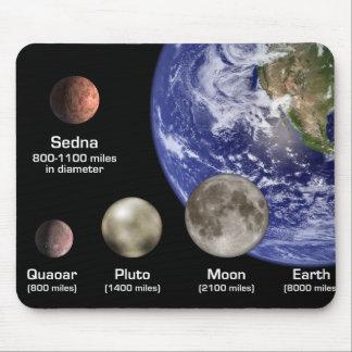 Mousepad / Earth - Pluto - Quoar - Sedna