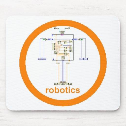 Mousepad - robótica