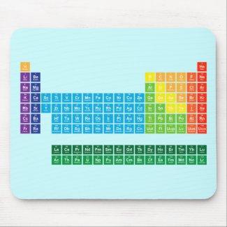 Tabla periódica de colores alfombrilla de ratón
