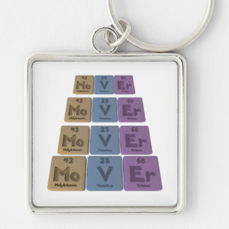 Mover-Mo-V-Er-Molybdenum-Vanadium-Erbium.png Keychain