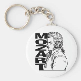 Mozart Keychain