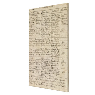 Mozart's entry in the baptismal register, 1756 canvas print
