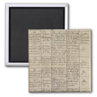 Mozart's entry in the baptismal register, 1756 magnet