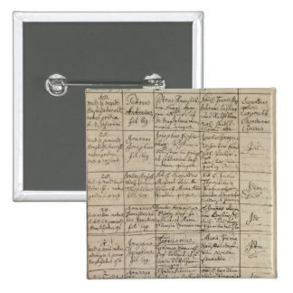 Mozart's entry in the baptismal register, 1756 pinback button