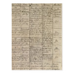 Mozart's entry in the baptismal register, 1756 postcard