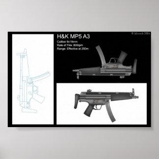 MP5 Stat Sheet Poster