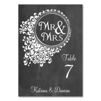 Mr & Mrs Vintage Chalkboard Personalize Table Card