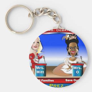 Mrs. Debate Basic Round Button Keychain