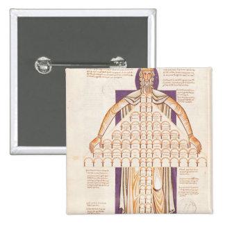 Ms 354 fol.256v Tree of Consanguinity Pinback Button