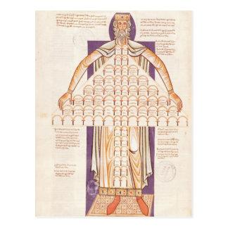 Ms 354 fol.256v Tree of Consanguinity Postcard