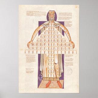 Ms 354 fol.256v Tree of Consanguinity Poster