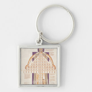 Ms 354 fol.256v Tree of Consanguinity Silver-Colored Square Keychain