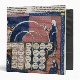 Ms 360 fol.262v Tree of Consanguinity Binder
