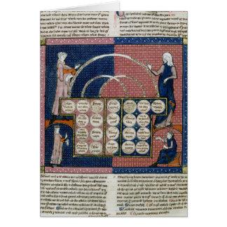 Ms 360 fol.262v Tree of Consanguinity Card