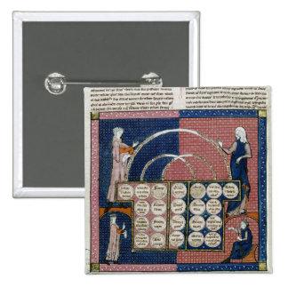 Ms 360 fol.262v Tree of Consanguinity Pinback Button