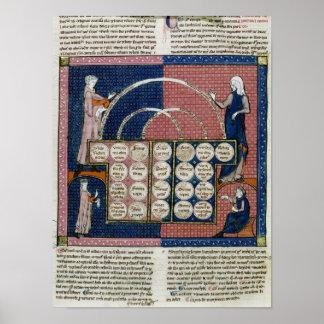 Ms 360 fol.262v Tree of Consanguinity Poster