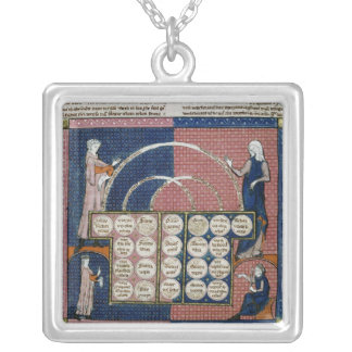 Ms 360 fol.262v Tree of Consanguinity Silver Plated Necklace