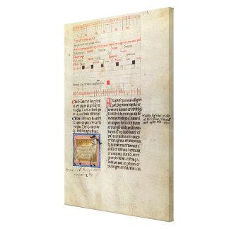 Ms Latin 7272 fol.112 Illuminated calendar page fo Canvas Print