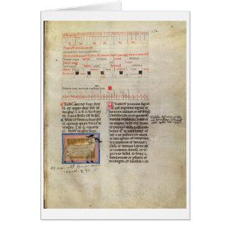 Ms Latin 7272 fol.112 Illuminated calendar page fo Card