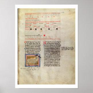 Ms latin 7272 fol 112 iluminó la página FO del cal Poster