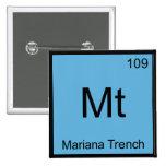 Mt - Camiseta del símbolo del elemento de la quími Pin