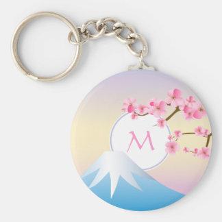 Mt Fuji Plum Blossoms Spring Japanese Umenohana Key Chain