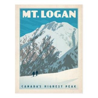 Mt. Logan, Canada Postcard