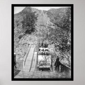 Mt. Lowe Los Ángeles ferroviario 1899 Impresiones