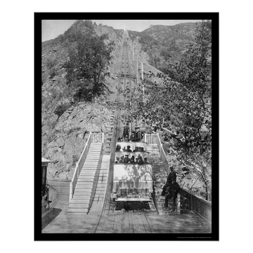 Mt. Lowe Railway Los Angeles 1899 Poster