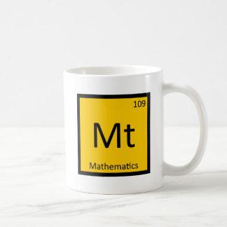 Mt - Mathematics Major Chemistry Periodic Table Coffee Mug