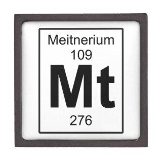 Mt - Meitnerium Keepsake Box