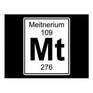 Mt - Meitnerium Postcard