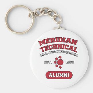 MTCHS Alumni College Style Keychain